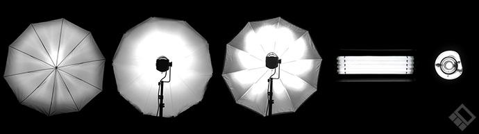 معرفی 2 پلاگین کاربردی جهت ساخت استودیو نورپردازی در انجین V-Ray برای نرم افزار 3ds Max
