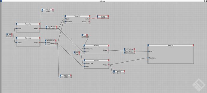 آموزش بخش XPresso در نرم افزار Cinema 4D