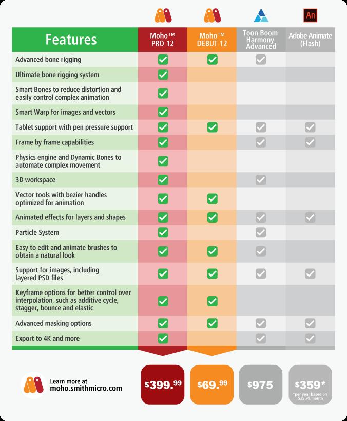 05-moho12-comparison-chart